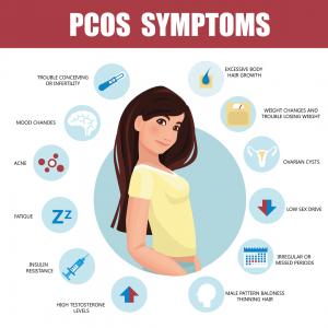 PCOD-risks-symptoms